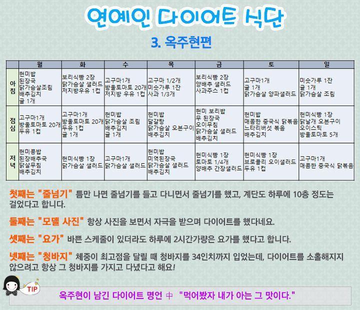 연예인 다이어트 식단-김신영,손연재,옥주현,소녀시대