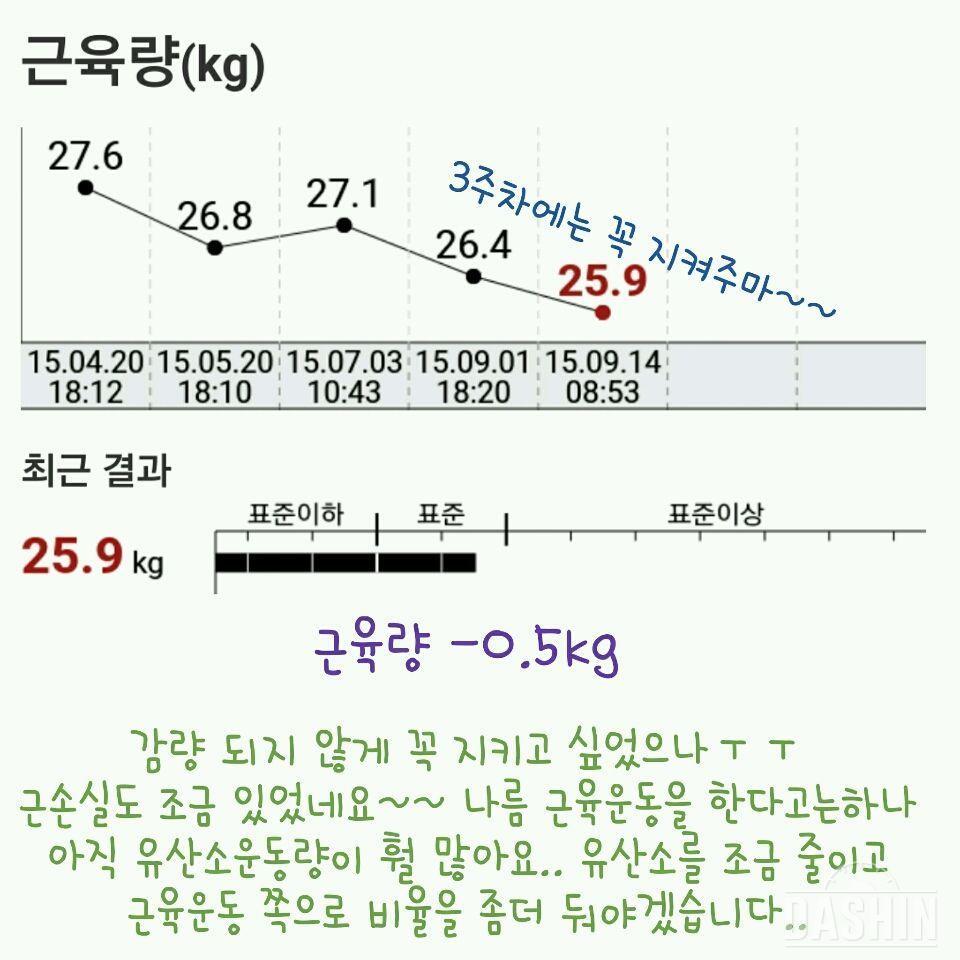 [도전 다신 3기] 😄 2주차 일기 😄