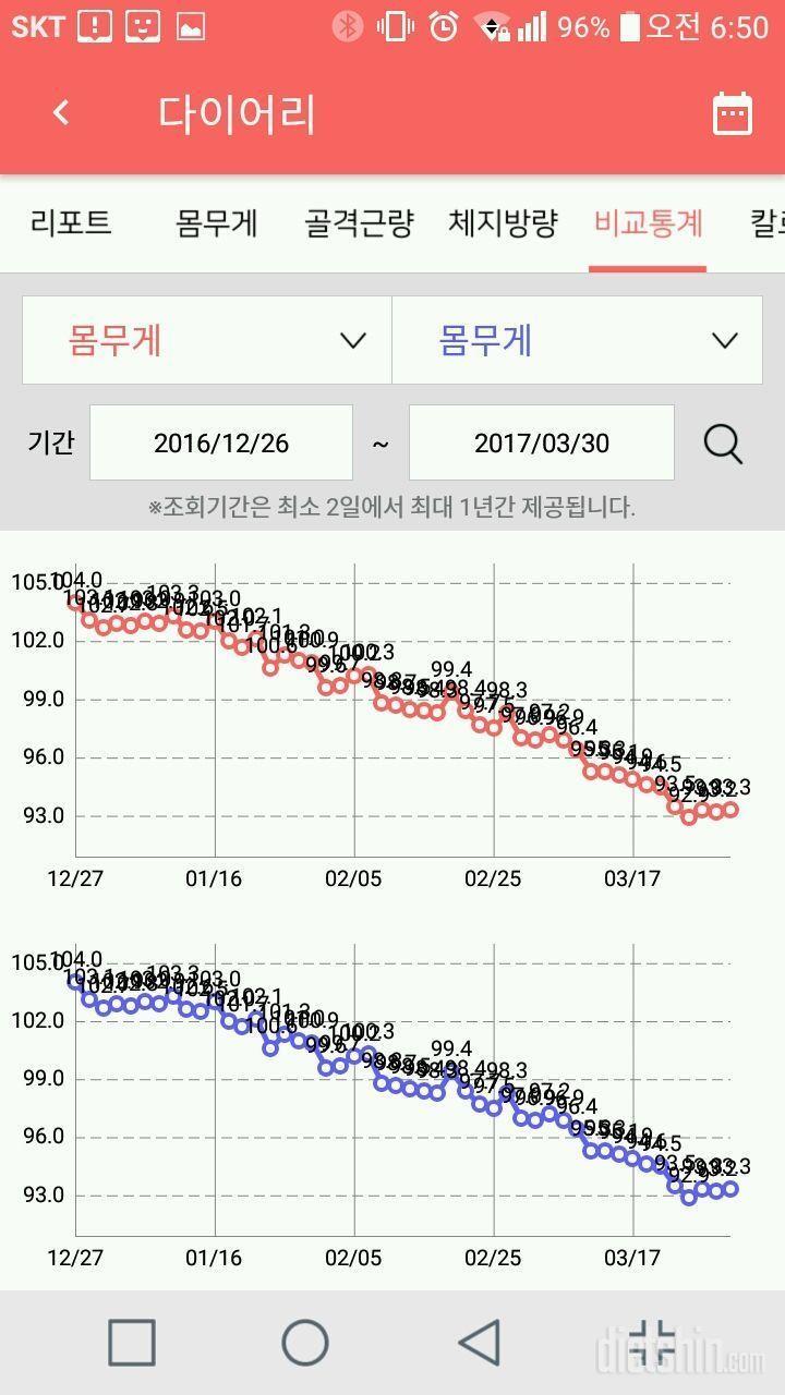 카카오닙스 최종후기~^^