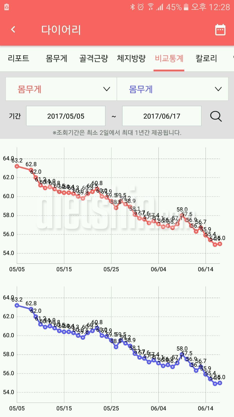 44일간156cm/63kg > 55kg ♡ 8kg 감량♡