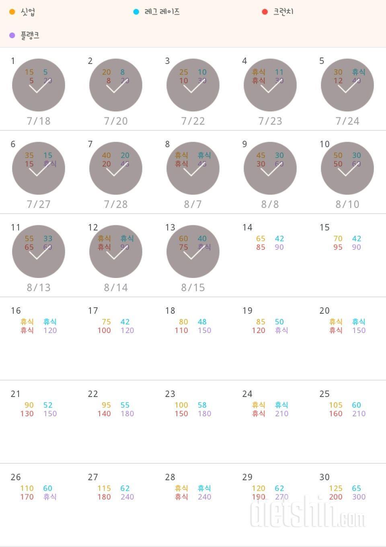 30일 복근 만들기 13일차 성공!
