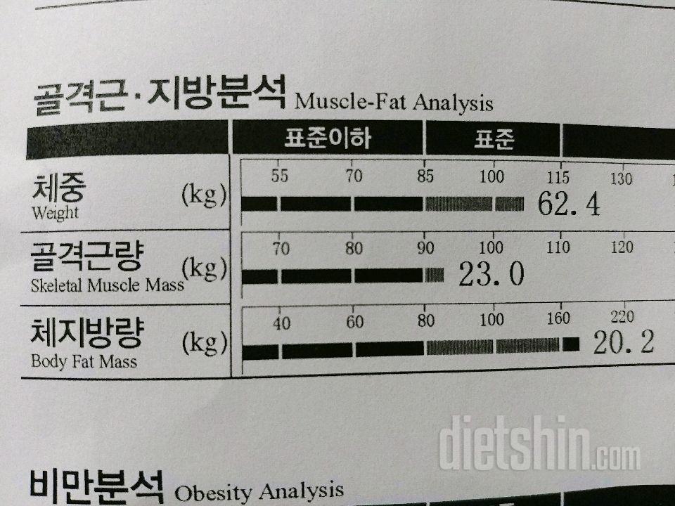 저와 몸무게 비슷하신분들, 근육/체지방량 공유해 보아요~
