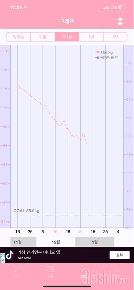 4일동안 -2kg 죽음의 한달 시작 (약 한달반만에 -9kg)