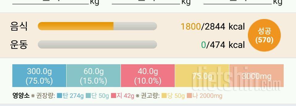 영양소비율