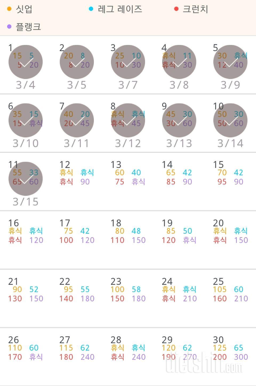 30일 복근 만들기 41일차 성공!