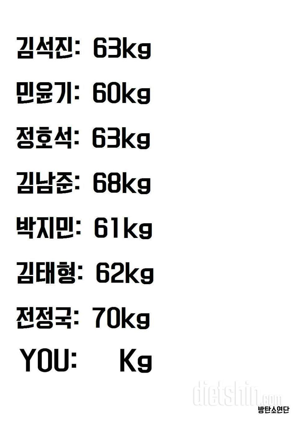 방탄소년단 몸무게