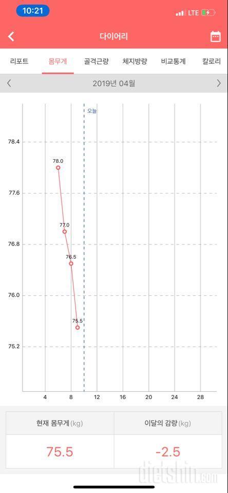 글램디 6주 걸그룹다이어트(3일차 2.5감량)