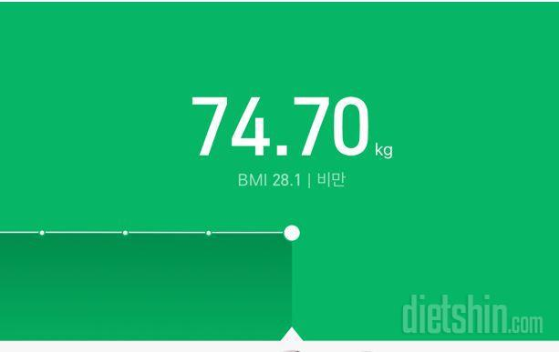 글램디 6주 다이어트(4일차 3.3감량 그리고 오늘 폭망)