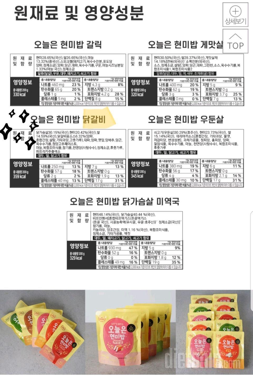 [오늘은 현미밥]_닭갈비맛! 맛있고 건강하고 매콤해 ☆강추☆