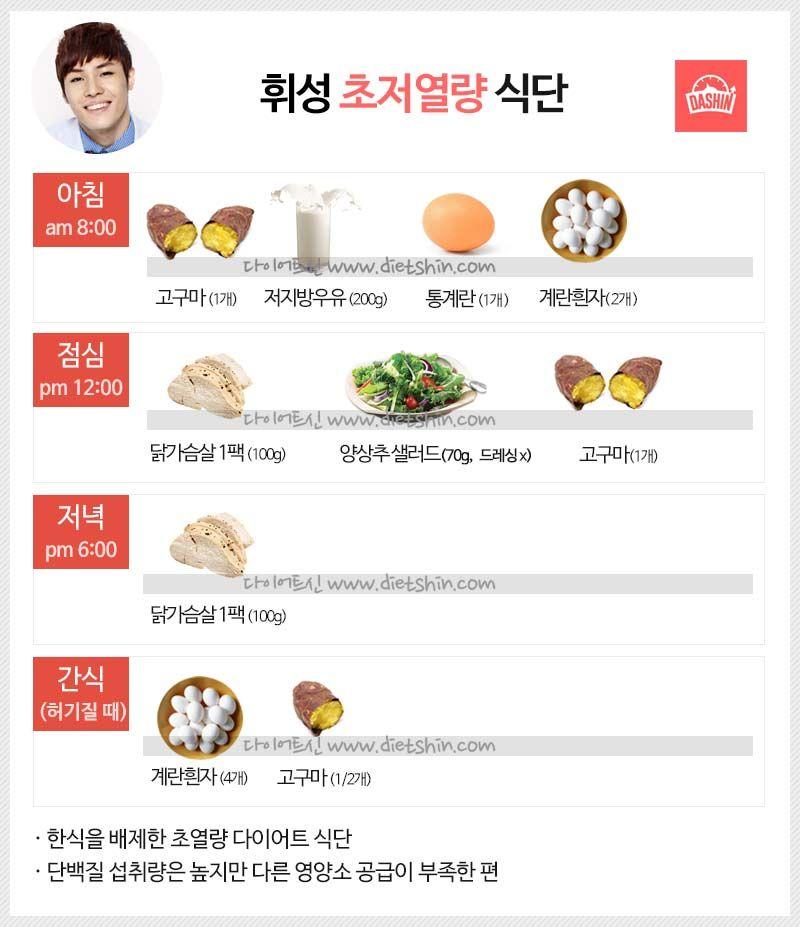 가수 휘성 식단표 (초저열량 식단)