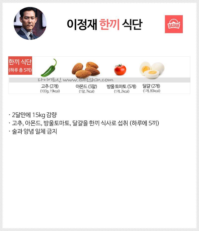 이정재 다이어트 식단표 (15kg 감량)
