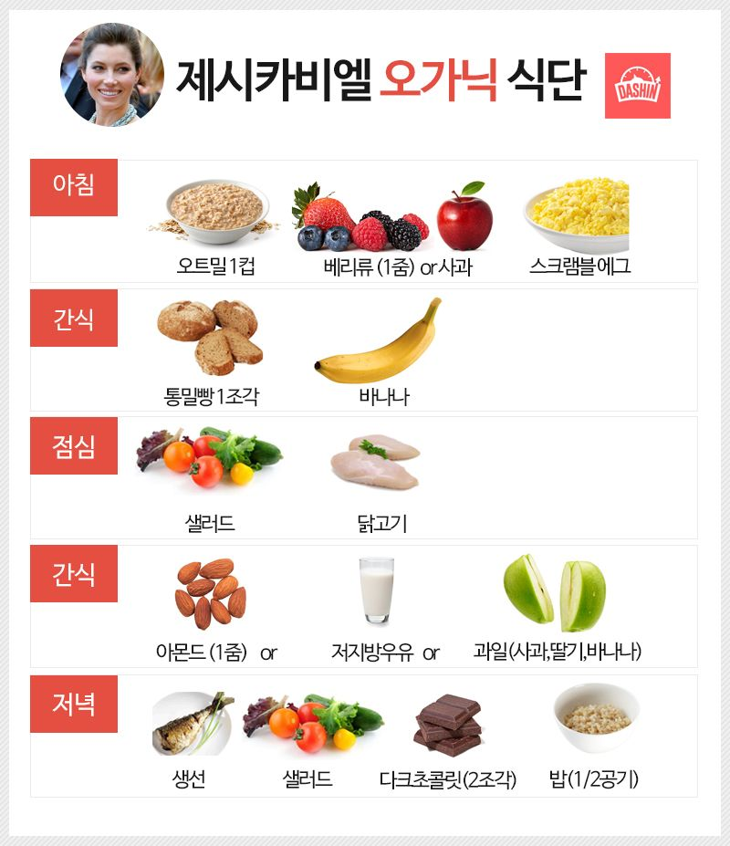헐리웃 배우 `제시카비엘` 식단표 (오가닉 다이어트)