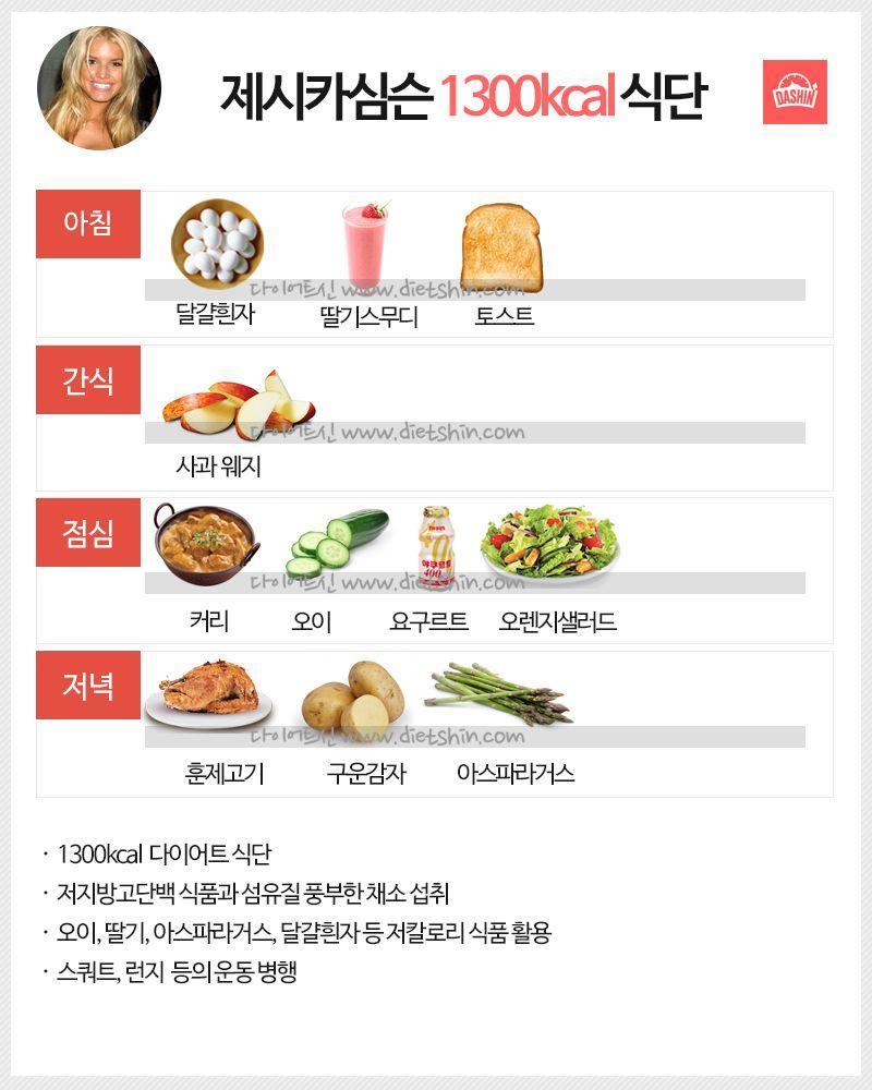 제시카심슨 다이어트 식단표 (1300kcal 식단)