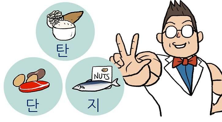 8화, 비타민C 다이어트의 진실?