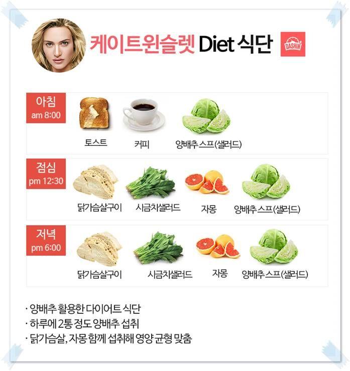할리우드 배우 케이트 윈슬렛 식단표 (양배추 다이어트)