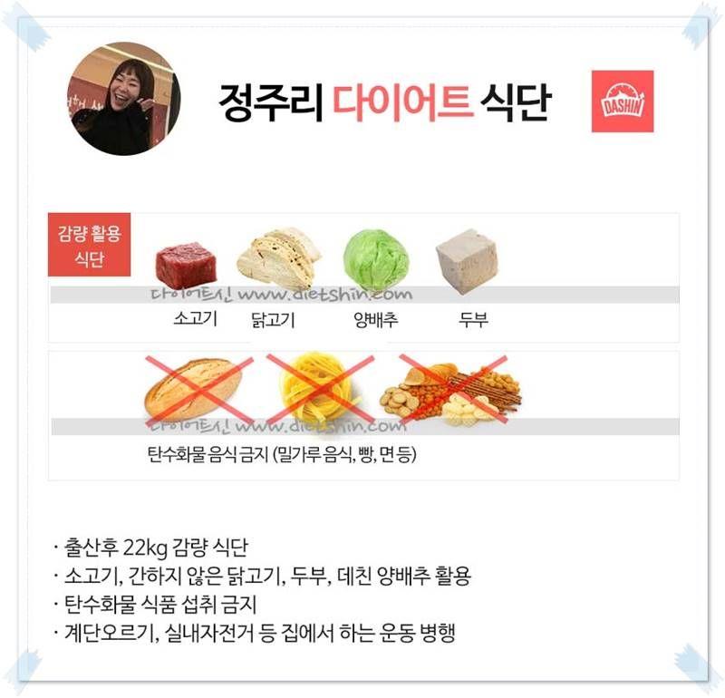 개그맨 정주리 식단 (22kg 감량)