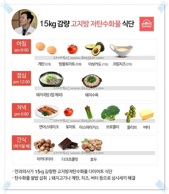 안과의사 이영훈 감량 식단 (저탄고지 식단)