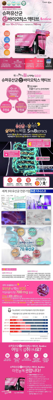 슈퍼유산균 신바이오틱스 액티브 체험단 모집 (07.12~07.21)
