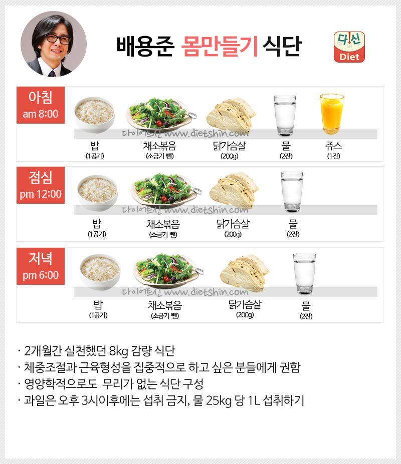 배용준 식단표 (몸 만들기 식단)