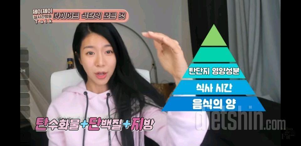 식단조절 피라미드(영상캡쳐+부연설명)