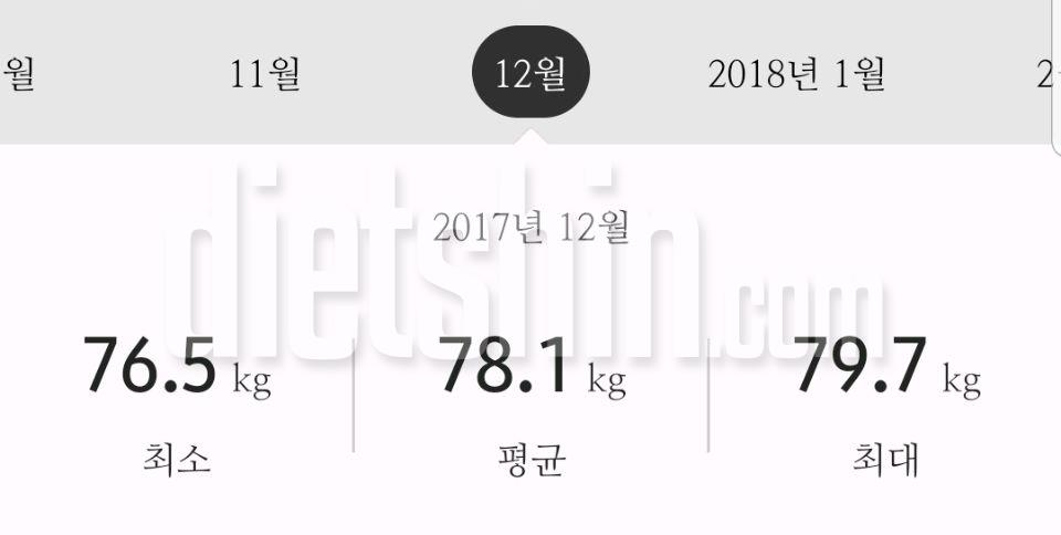 79kg -> 63kg (16kg감량) -> ing