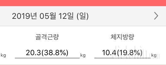 앞으로 3kg만 더 ㅠㅠ