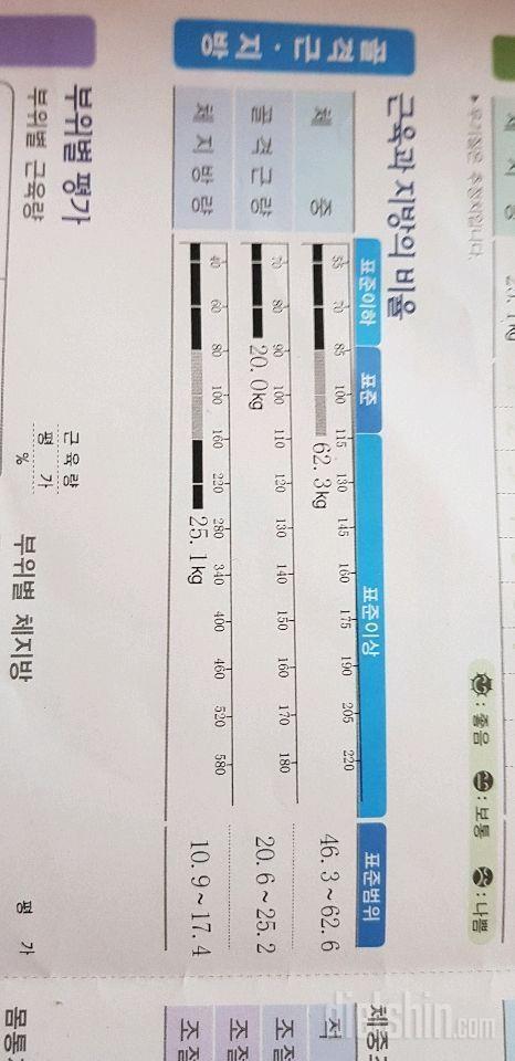 70 >\; 47 (-23kg)목표달성♡ 다이어트 방법