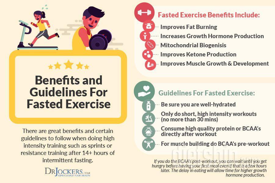 간헐적 단식과 운동