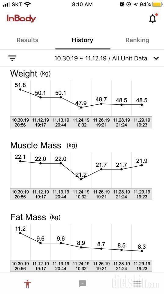 다이어트 2달차 비포 에프터 (근손실 없이 체지방-8kg)