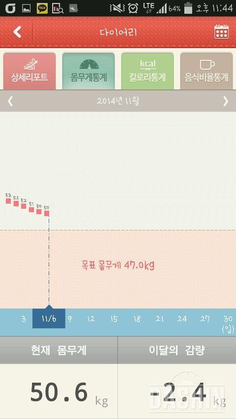 [11/6 다이어트 일지] 열심히 운동!
