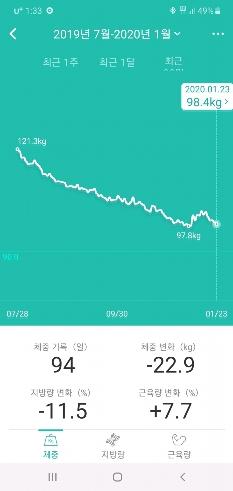 다이어트 6개월정도 한거 같네요