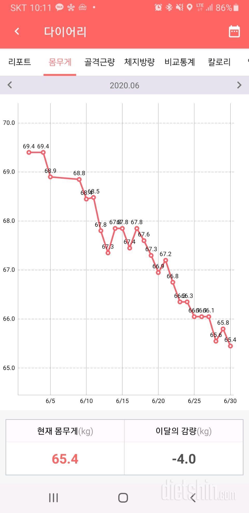 다이어트 시작 한달!