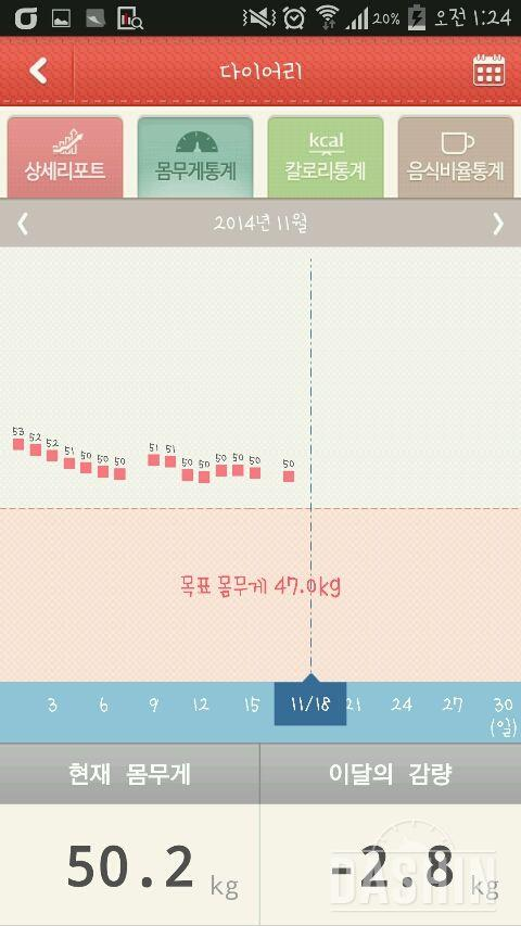 [11/17 다이어트 일지] 몸무게변화,도전 3주차