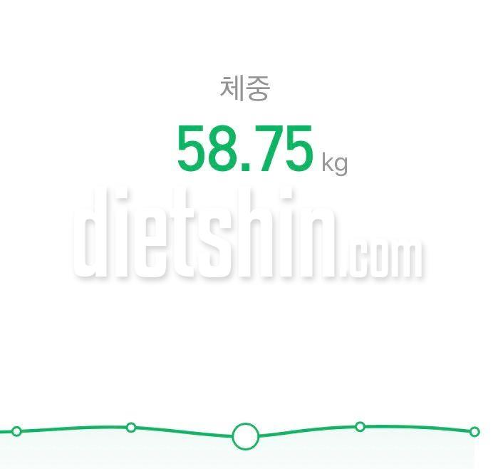 10kg 감량 후기