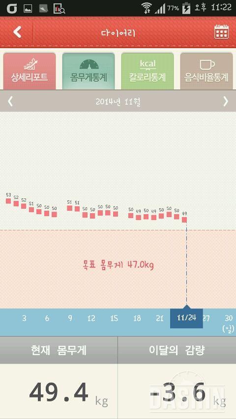 [11/24 다이어트 일지] 이번주는 공복아침운동