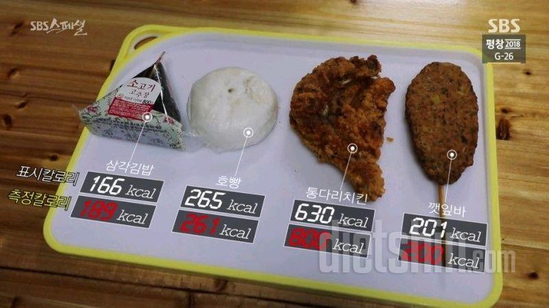 칼로리 계산이 의미없는 이유