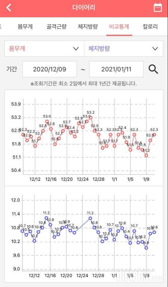 30일 복근&물2L 성공후기~