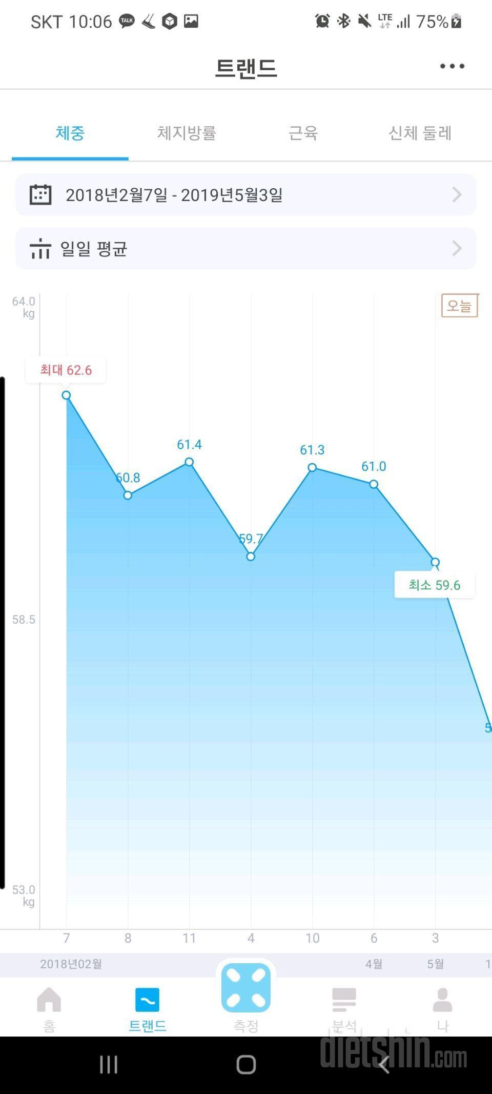 홈트 62kg ->\; 56kg 변화