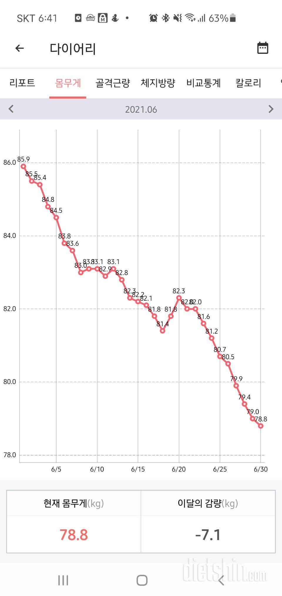 다이어트 2달째입니다