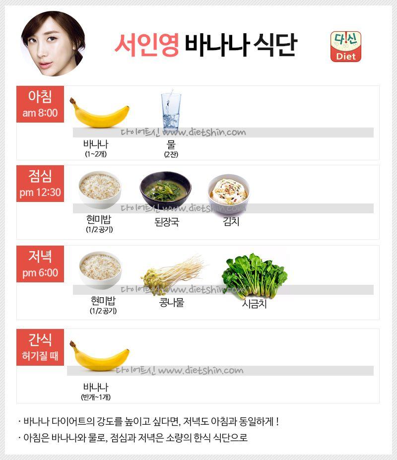 서인영 다이어트 식단 (바나나 다이어트)