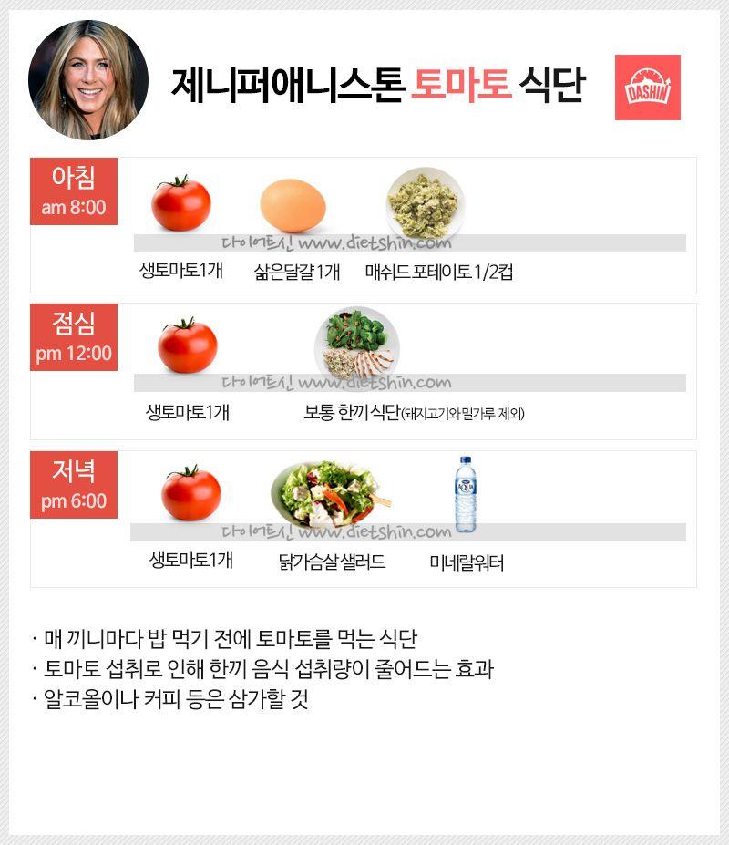 제니퍼 애니스톤 식단표 (토마토 식단)
