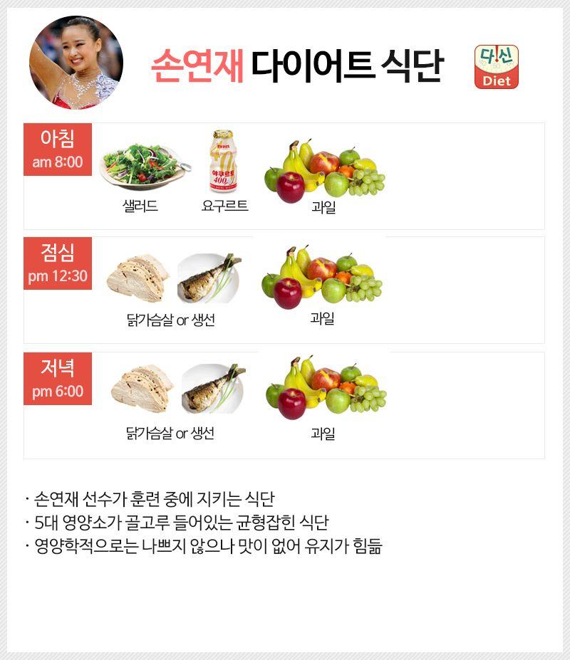 손연재 식단표 (훈련 중 다이어트 식단)