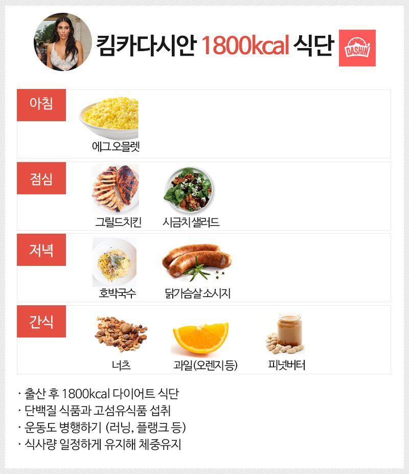 킴카다시안 다이어트 식단 (1800kcal 식단)