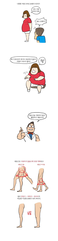 4화, S라인 비밀은 엉덩이?