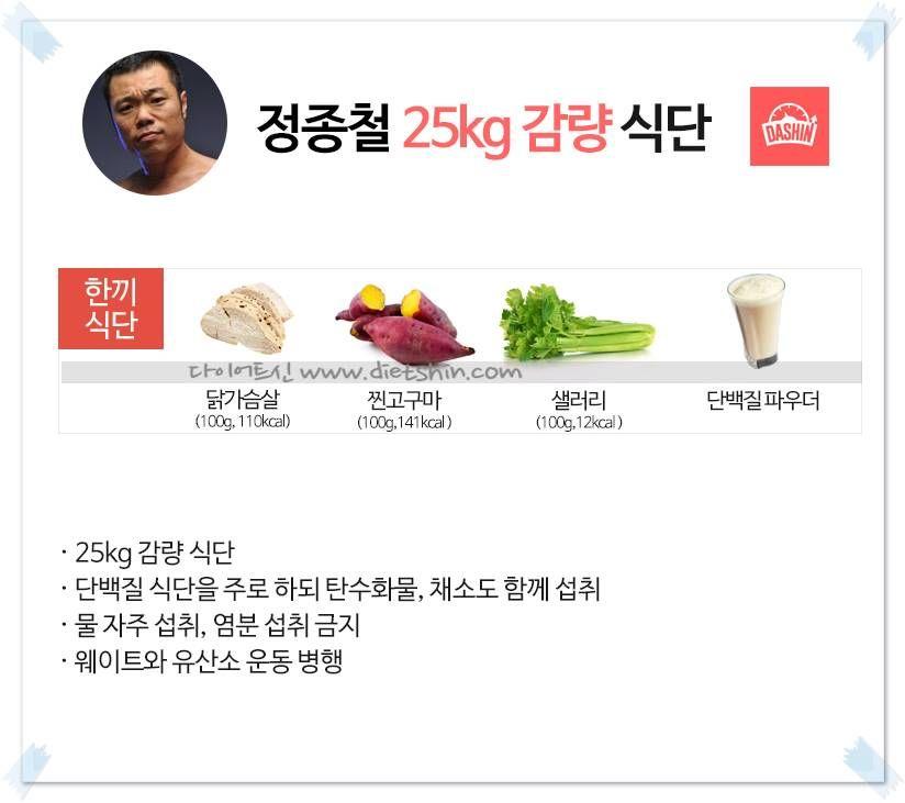 개그맨 정종철 식단표 (25kg 감량 식단)