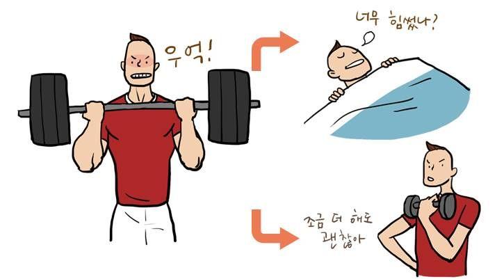 9화, 운동 후에 근육에도 휴식이 필요할까?
