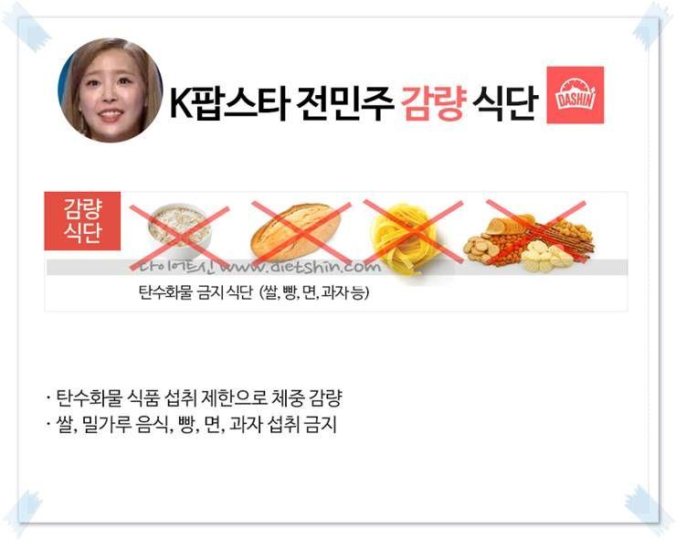 K팝스타 전민주 식단표(체중 감량 식단)