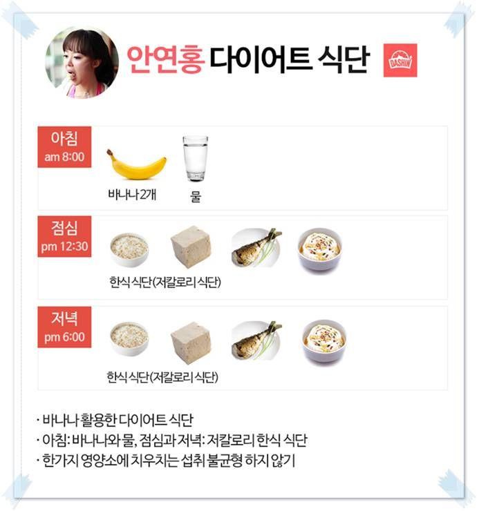 배우 안연홍 식단표 (바나나 다이어트)