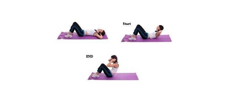 윗몸 일으키기는 복근운동이 아니다?