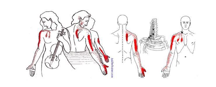 두통, 목 통증을 없애는 셀프 마사지 5가지!